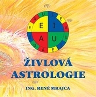 Živlová astrologie
