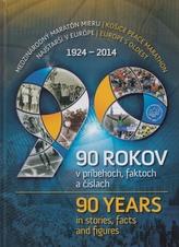 Medzinárodný maratón mieru - 90 rokov v príbehoch, faktoch a číslach