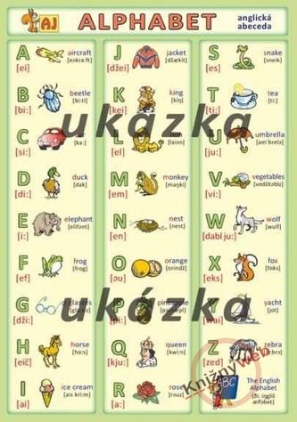 Anglická abeceda / Alphabet - Kupka a kol. Petr