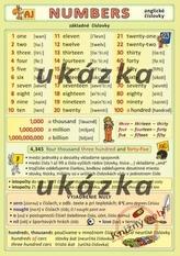 Anglické číslovky / Numbers