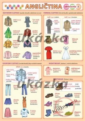 Obrázková angličtina 4 - oblečenie - Kupka a kol. Petr