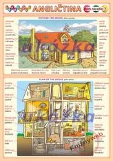 Obrázková angličtina 7 - dom, náradie
