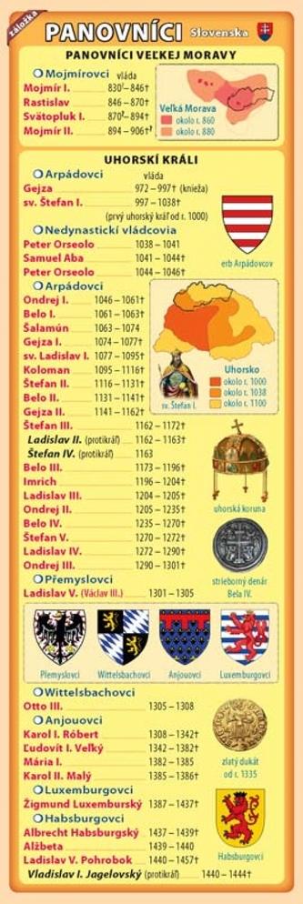 Záložka – Panovníci Slovenska