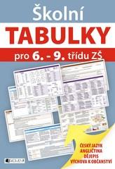 Školní TABULKY pro 6.-9. třídu ZŠ (humanitní předměty)
