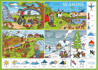 Karta Seasons