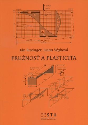Pružnosť a plasticita