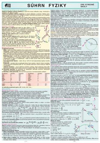 Súhrn fyziky - pre stredné školy