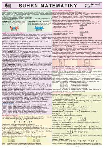 Súhrn matematiky - pre základné školy