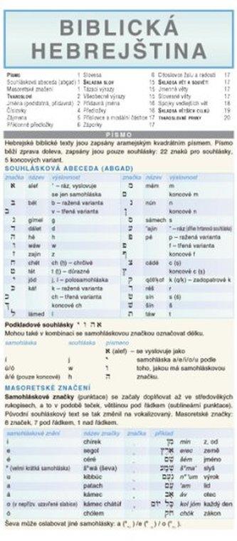 Biblická hebrejština