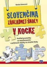 Slovenčina základnej školy v kocke
