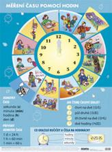 Plakát času a ročních období