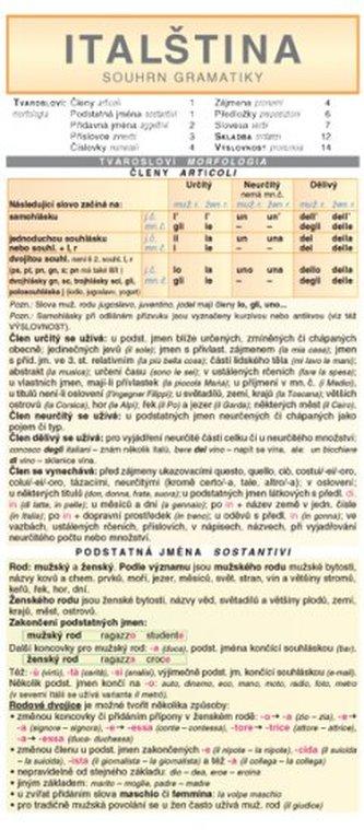 Italština – souhrn gramatiky