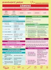 Slovenský jazyk – Zámená a číslovky