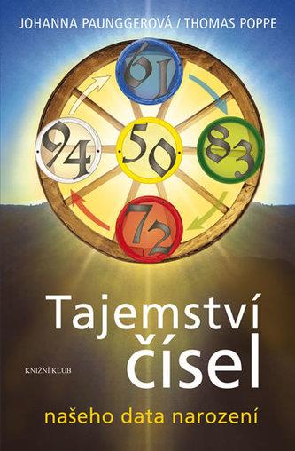 Tajemství čísel našeho data narození - Tyrolské číselné kolo