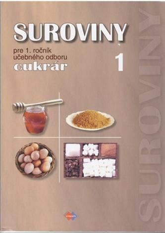 Suroviny pre 1. ročník učebného odboru cukrár, 1. časť