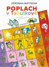 Poplach v Tabulkově