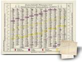 Jednolistý nástěnný Lunární kalendář Krásné paní 2017
