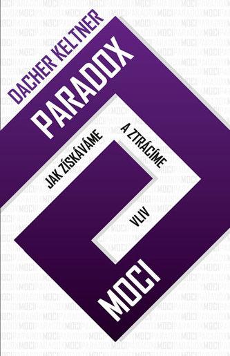 Paradox moci - Jak získáváme a ztrácíme vliv