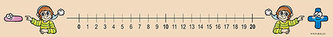 Popisovatelná číselná osa 0-20