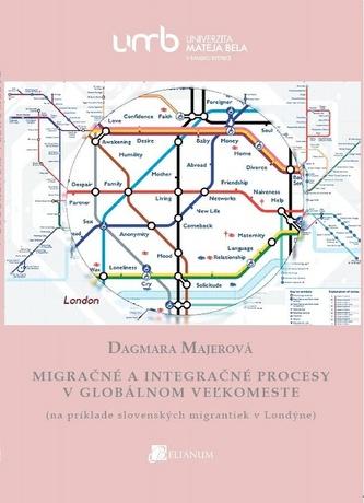 Migračné a integračné procesy v globálnom veľkomeste