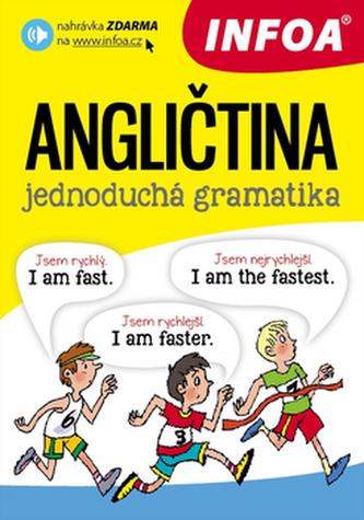 Angličtina - jednoduchá gramatika - neuveden