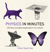 Physics In Minute