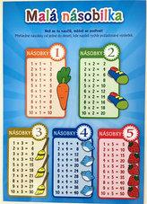 Pomůcka pro školáky - Malá násobilka