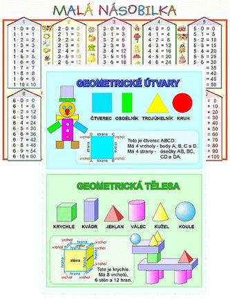 Malá násobilka / Geometrické tvary (karta) - neuveden