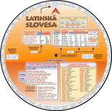 Latinská slovesa