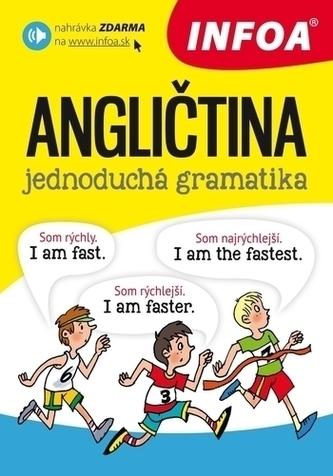 Angličtina - jednoduchá gramatika - Martina Kutalová