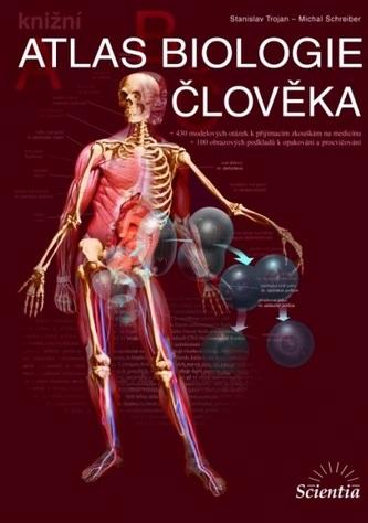 Atlas biologie člověka