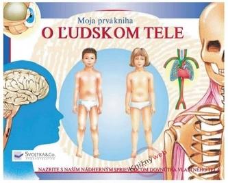 O ľudskom tele