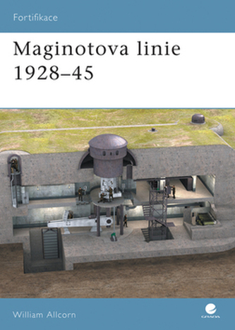 Maginotova linie 1928-45