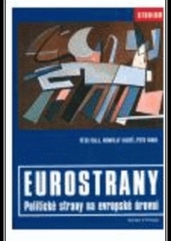 Eurostrany