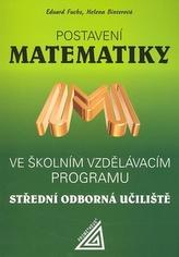 Postavení Matematiky
