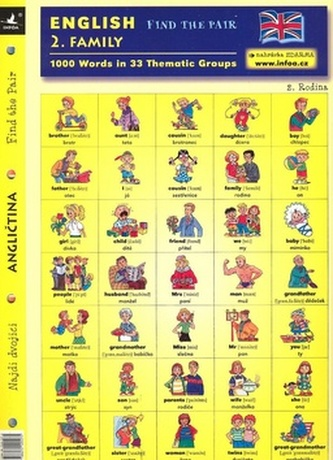 English - Find the Pair 1. Family