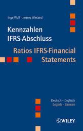 Kennzahlen IFRS-Abschluss. Ratios IFRS-Financial Statements