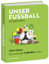 Baedeker 100+1 Fakten - Unser Fußball in Grafiken