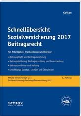 Beitragsrecht 2017