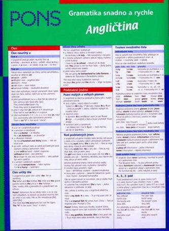 Gramatika snadno a rychle Angličtina