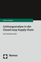 Leistungsanalyse in der Closed Loop Supply Chain