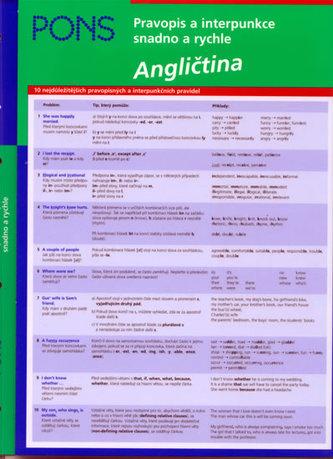 Pravopis a interpunkce snadno a rychle Angličtina