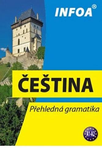 Čeština - Martina Sobotíková