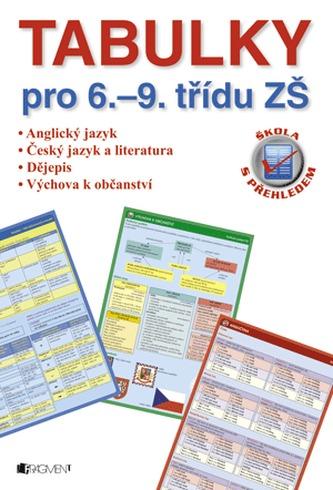 Tabulky pro 6.-9. tř. ZŠ - Iva Dostálová