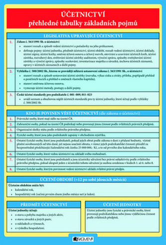 Účetnictví přehledné tabulky základních pojmů