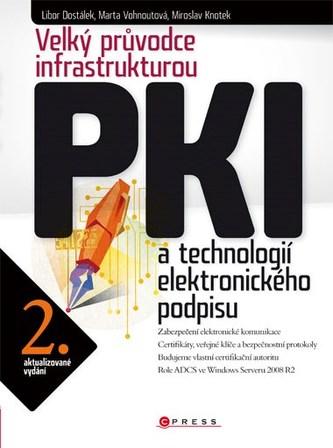 Velký průvodce infrastrukturou PKI