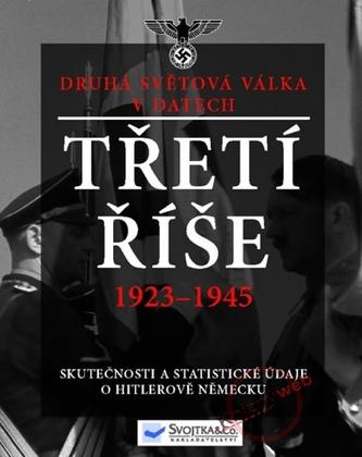 Třetí říše 1923-1945 – Druhá světová válka v datech