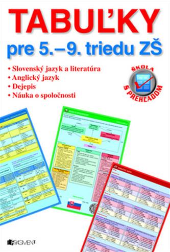 Tabuľky pre 5. – 9. triedu ZŠ