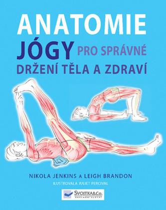 Anatomie jógy pro správné držení těla a zdraví