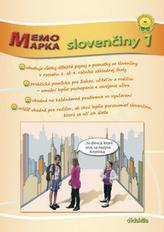 MemoMapka slovenčiny 1